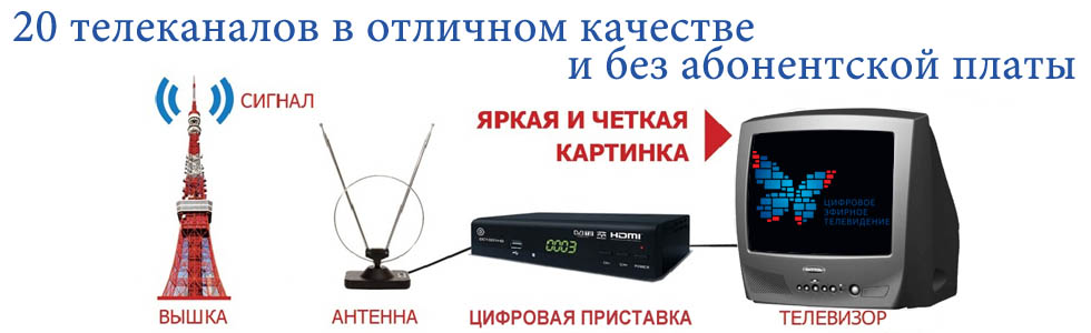 Цифровое эфирное телевидение Нижний Новгород